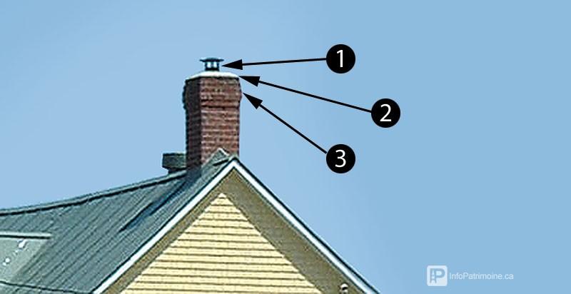 Guide : Entretenir des souches de cheminées