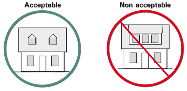 Guide Ajouter des lucarnes sur une toiture : Acceptable - Non acceptable